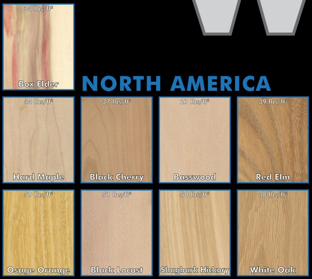 Periodic table of wood periodic tables of everything pinterest periodic table of wood urtaz Choice Image