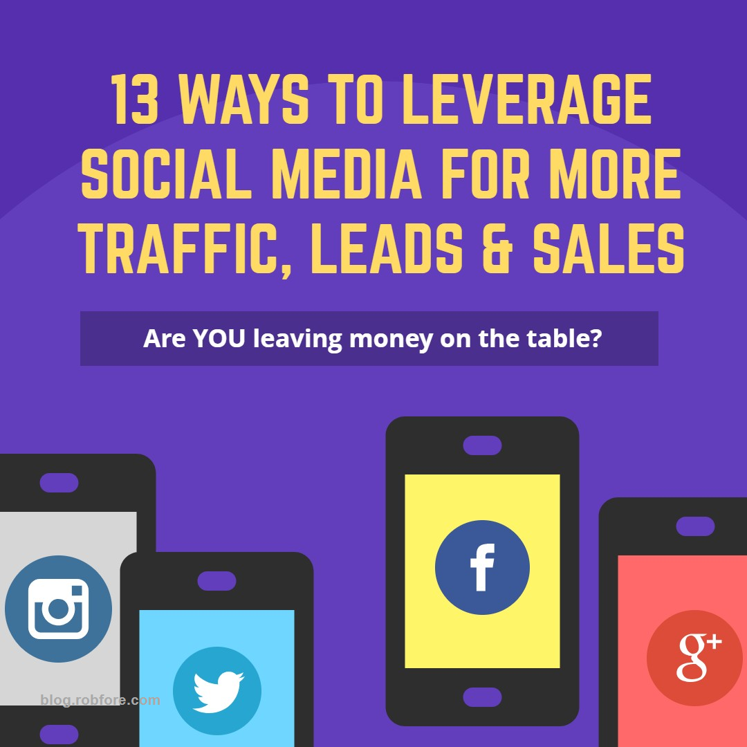 13 Ways To Leverage Social Media To Promote Your Blog Posts