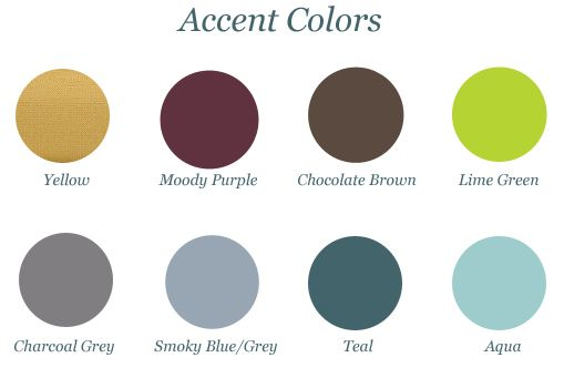Choosing accent colors teal walls and green accents for Choose paint color scheme