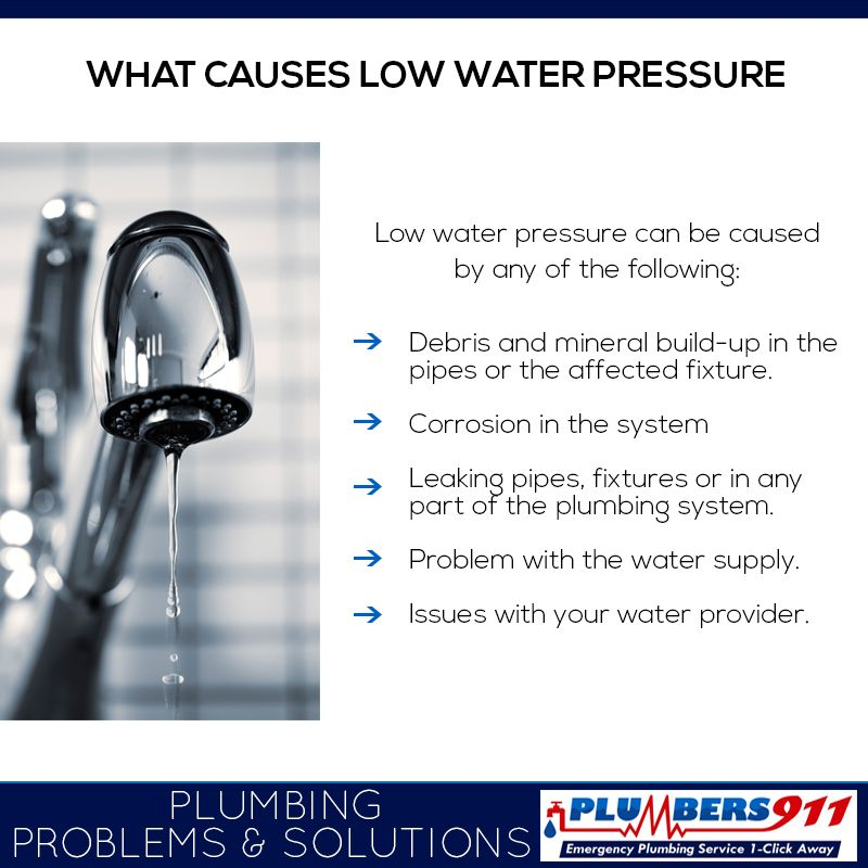 Pin On Plumbing Problems Solutions