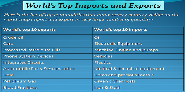 The whole world is equally involved in #import #business as