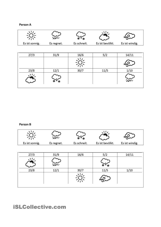 Wetter mit Daten | German weather | Pinterest | Wetter, Deutsch und ...