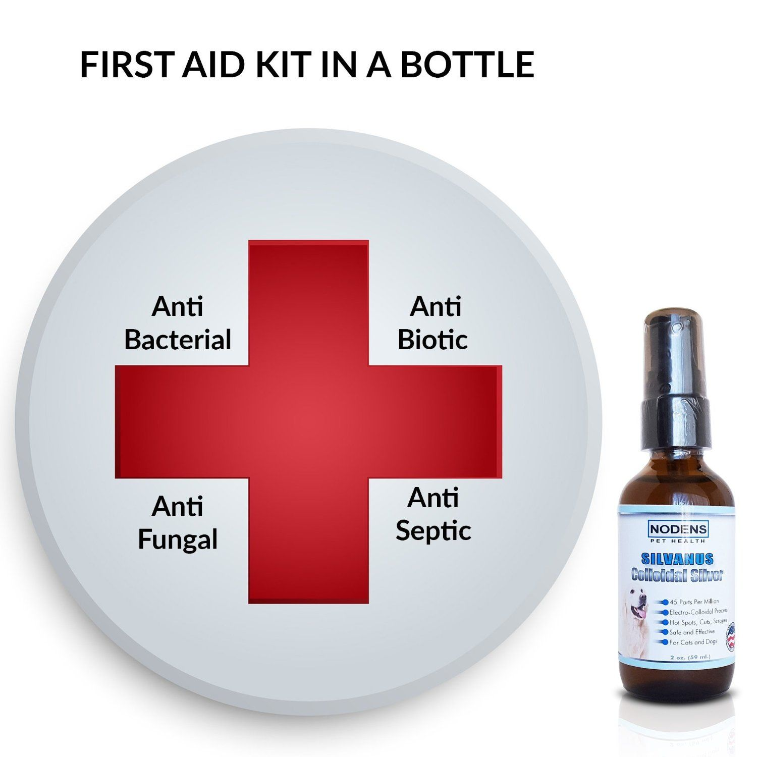 Amazon com : Antibiotic Colloidal Silver - Antiseptic First