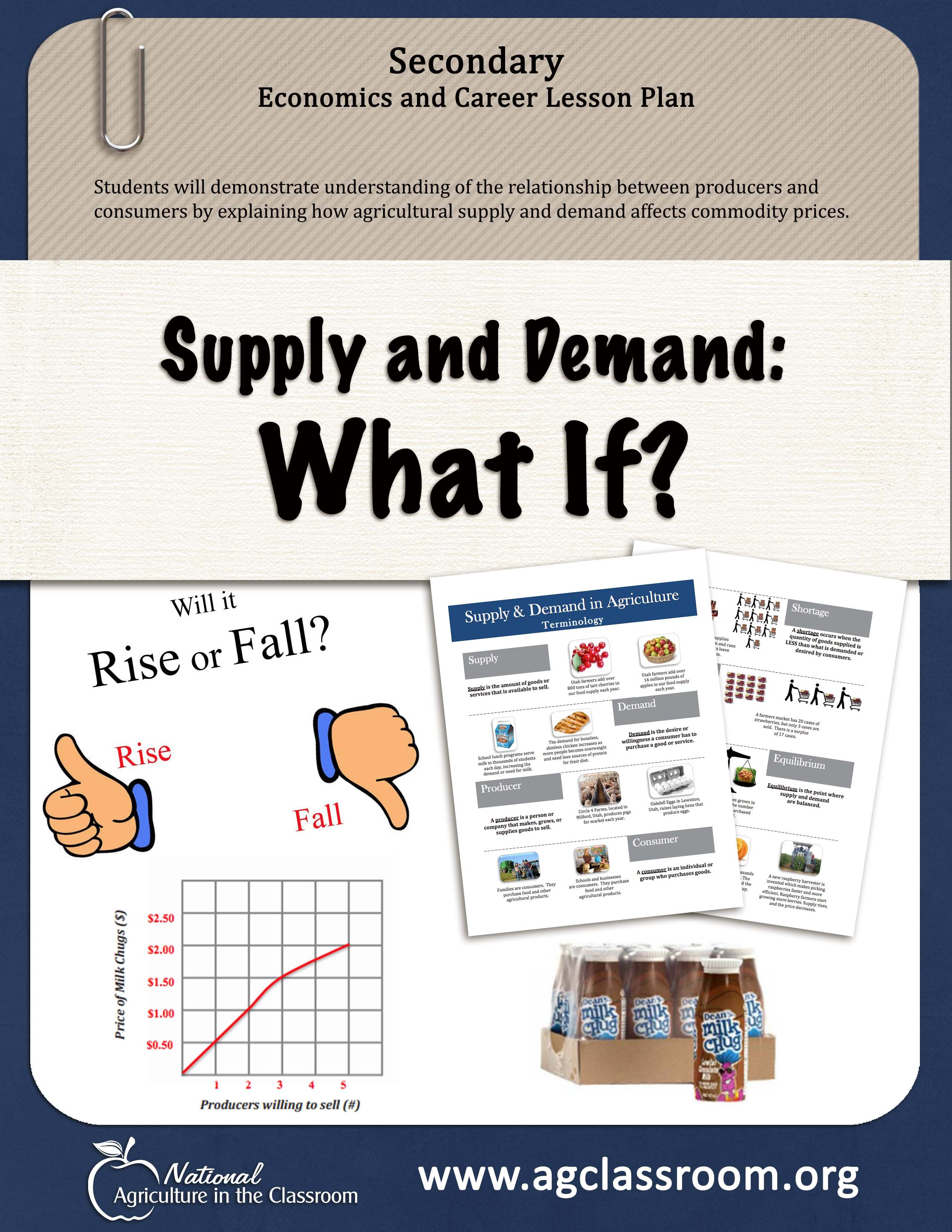 Lesson Plan Teaching The Law Of Supply And Demand With Images