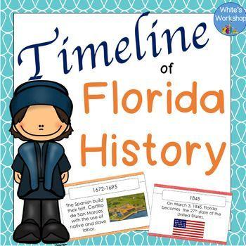 Florida History Timeline  Timeline Teacher And Students