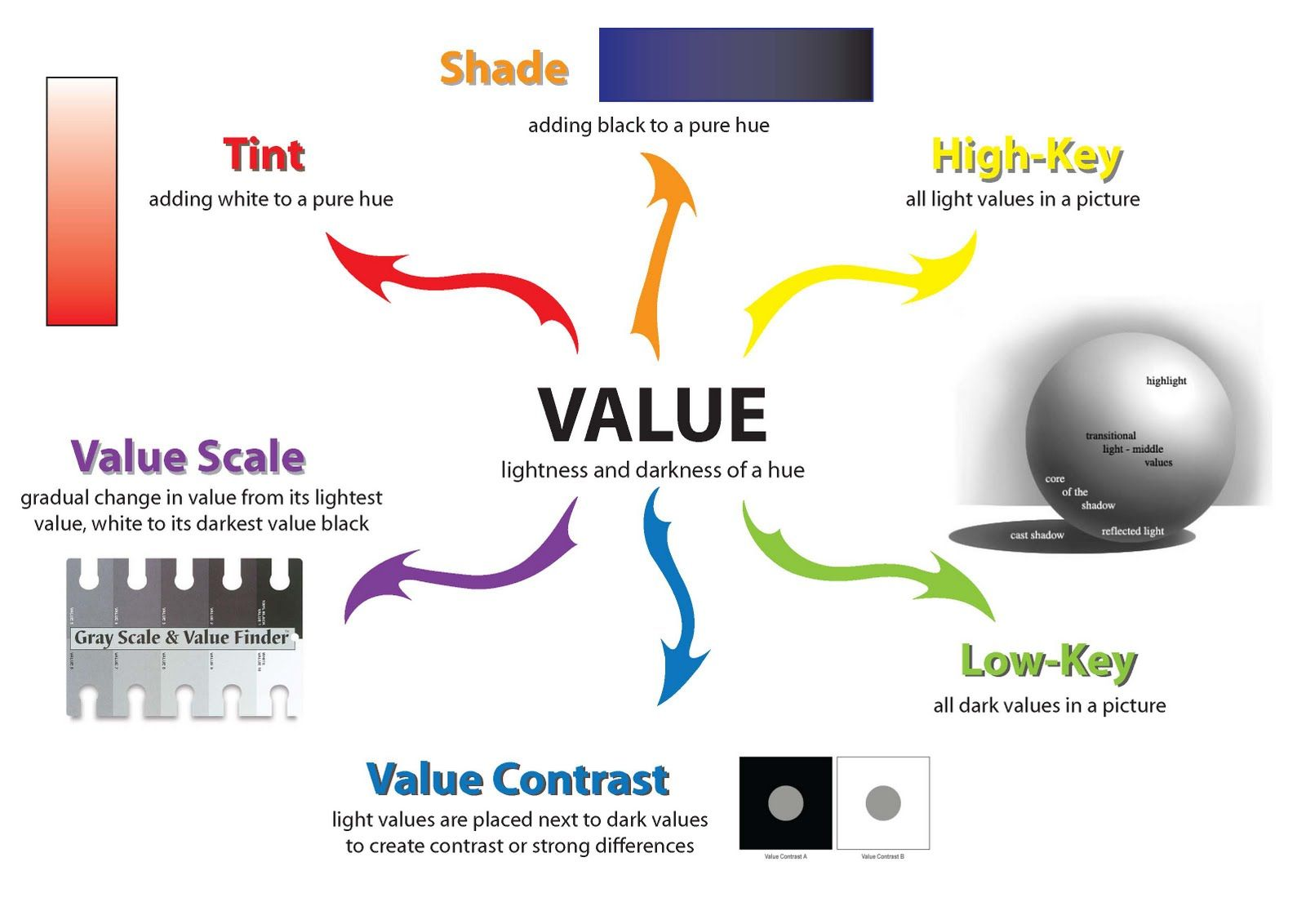 Elements And Principles Of Design Value : Elements of art value worksheets history arts and