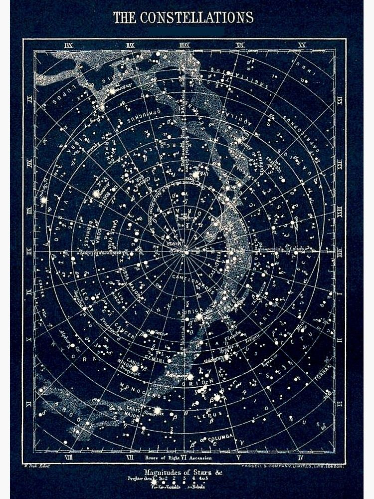 The Star Constellations Vintage 1900 Galaxy Print Poster En