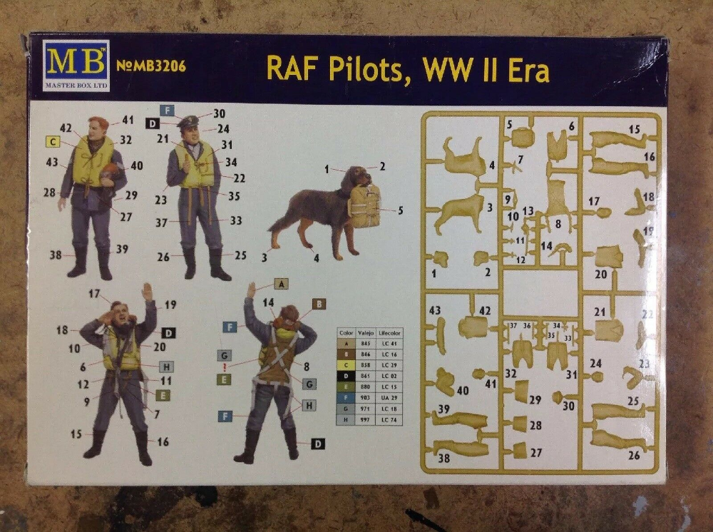 WW II Era # 3206 MASTER BOX 1//32 RAF pilots