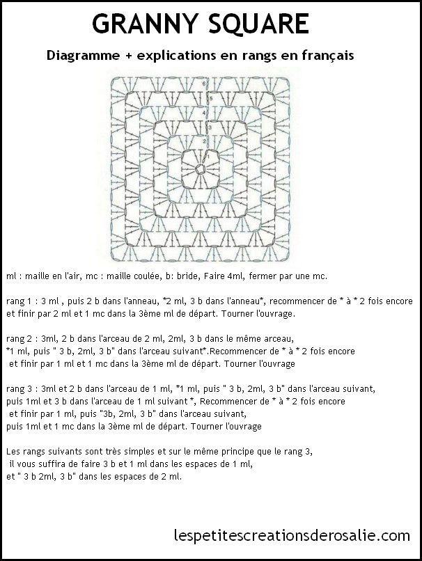 granny square, explications en rangs en français (mot à mot, facile ...