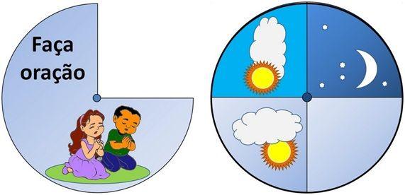 Resultado de imagem para atividades evangelicas infantil sobre oração