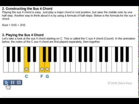 1000+ images about Piano Chord Lessons on Pinterest