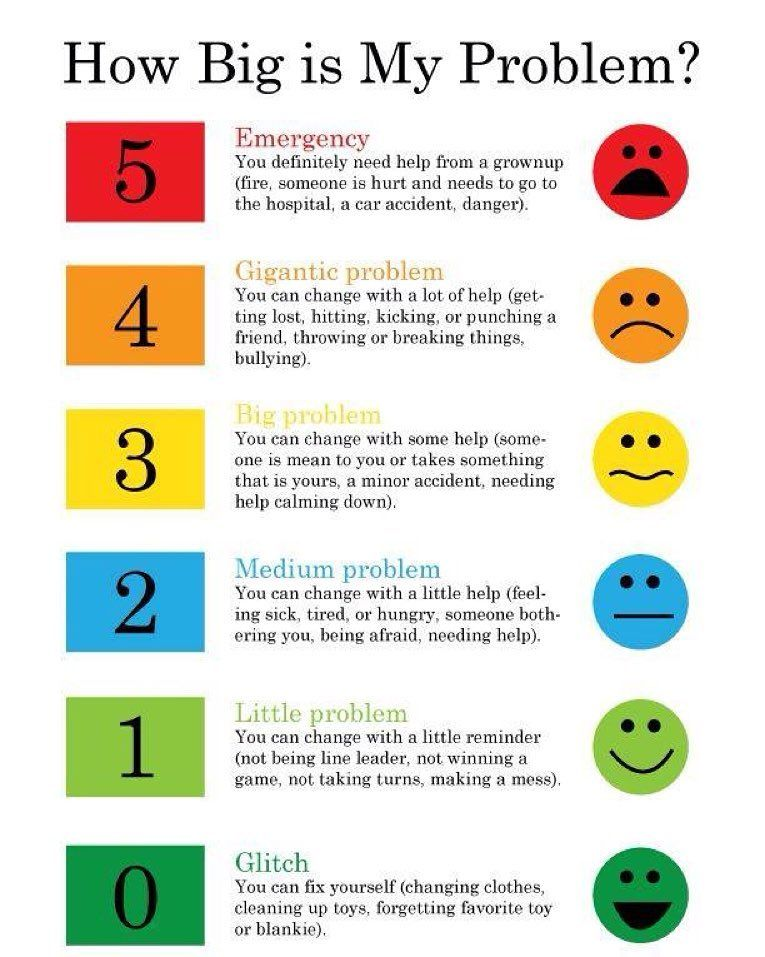 With edits, this would be great in the office! Work - Office - stress management chart