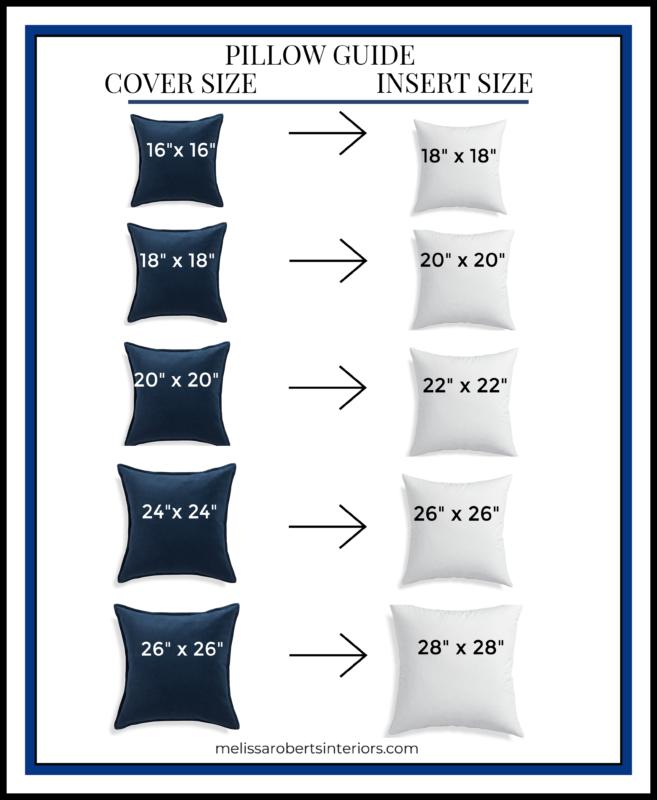 decorative pillows pillow sizing