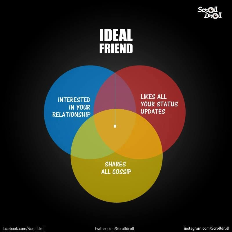 These 10 Quirky Venn Diagrams Define Ideal In Indian Society