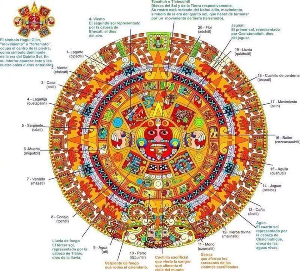 Calendario Solar Maya.Calendario Azteca Ar Cultura Indigena En 2019