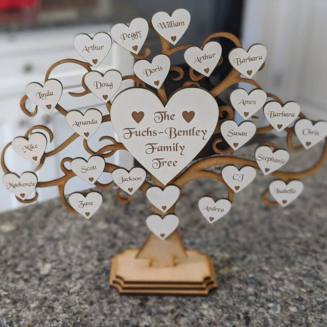 Personalised Family Tree Mothers Day Gift for Anniversary Birthday Wedding Ancestry Gift for Mum etc