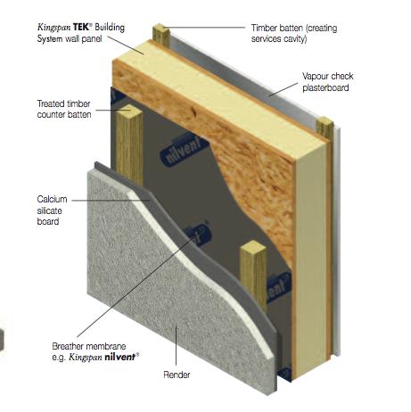 Kingspan Tec SIPs panels;