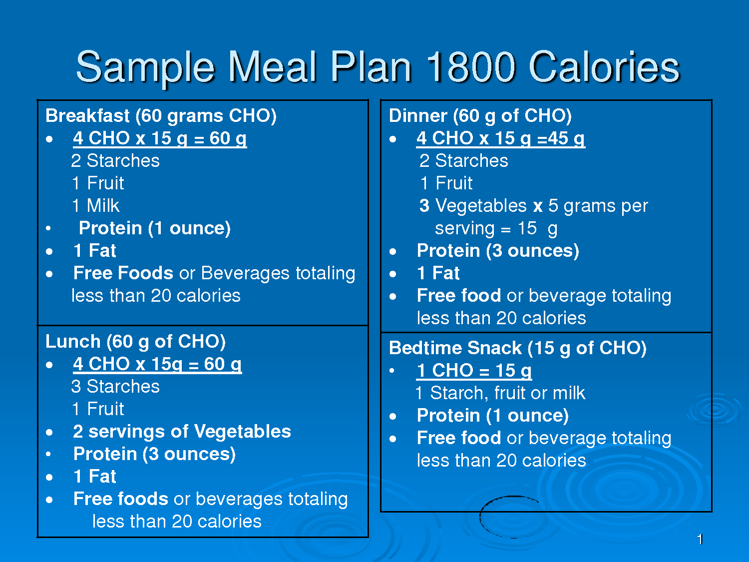 Diabetic Diet Calories – 1800 Calorie Diabetic Eating habits.