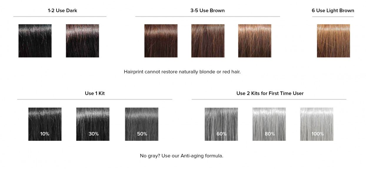 Gray Hair Color Chart Best Hair Color Gray Coverage Check More At Http Frenzyhairstudio Com Gray Hai Restore Gray Hair Grey Hair Color Colors For Dark Skin
