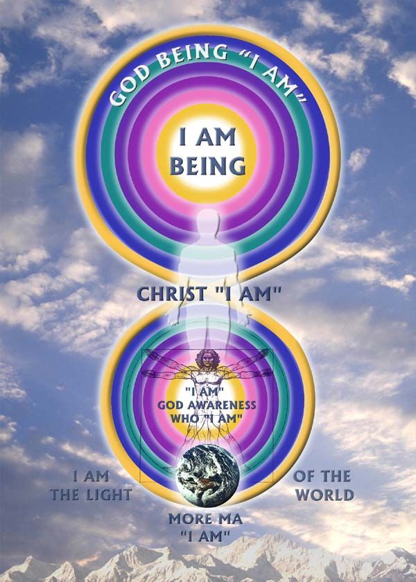 Pin By Nacha Ev On Enlightened Cosmic Consciousness Ascended Masters Spirit Science