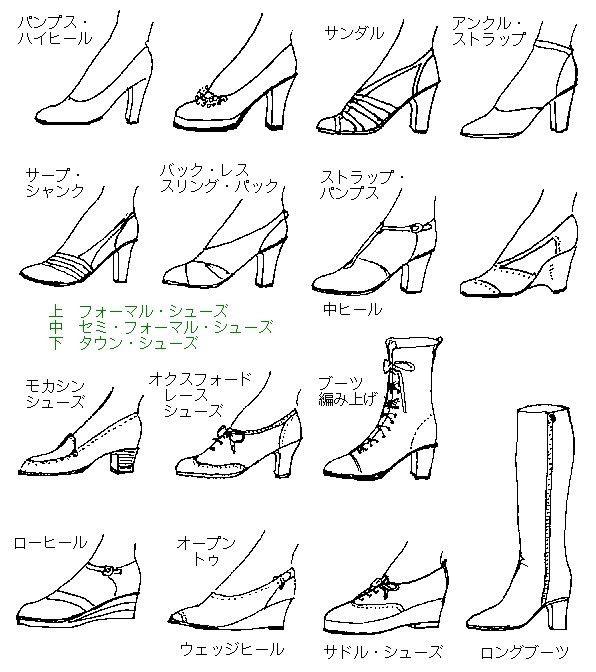 女性用靴の種類と名称詰め合わせ
