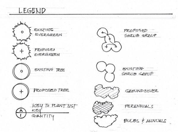 Landscape Tree Symbols Landscape Design Drawings Landscaping Trees Landscape Architecture Drawing