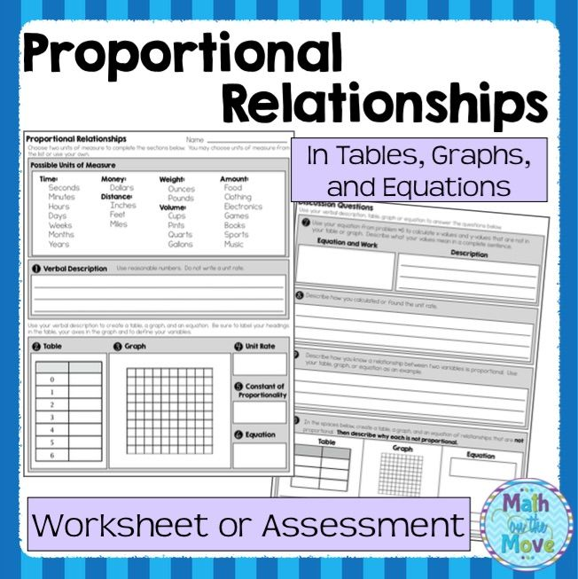 proportional relationships worksheet assessment 7 rp 2 equation students and math. Black Bedroom Furniture Sets. Home Design Ideas