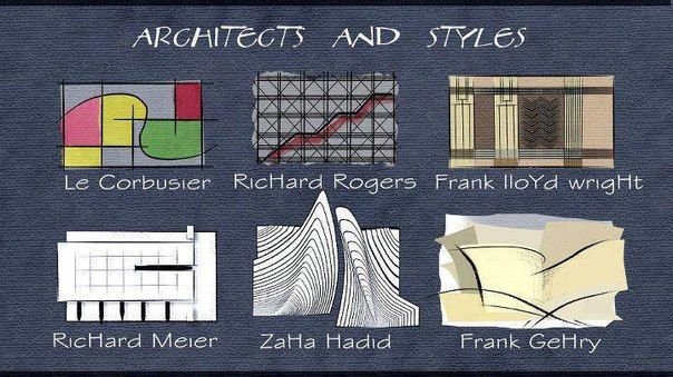 Architects and their styles | I Love Architecture | Pinterest ...