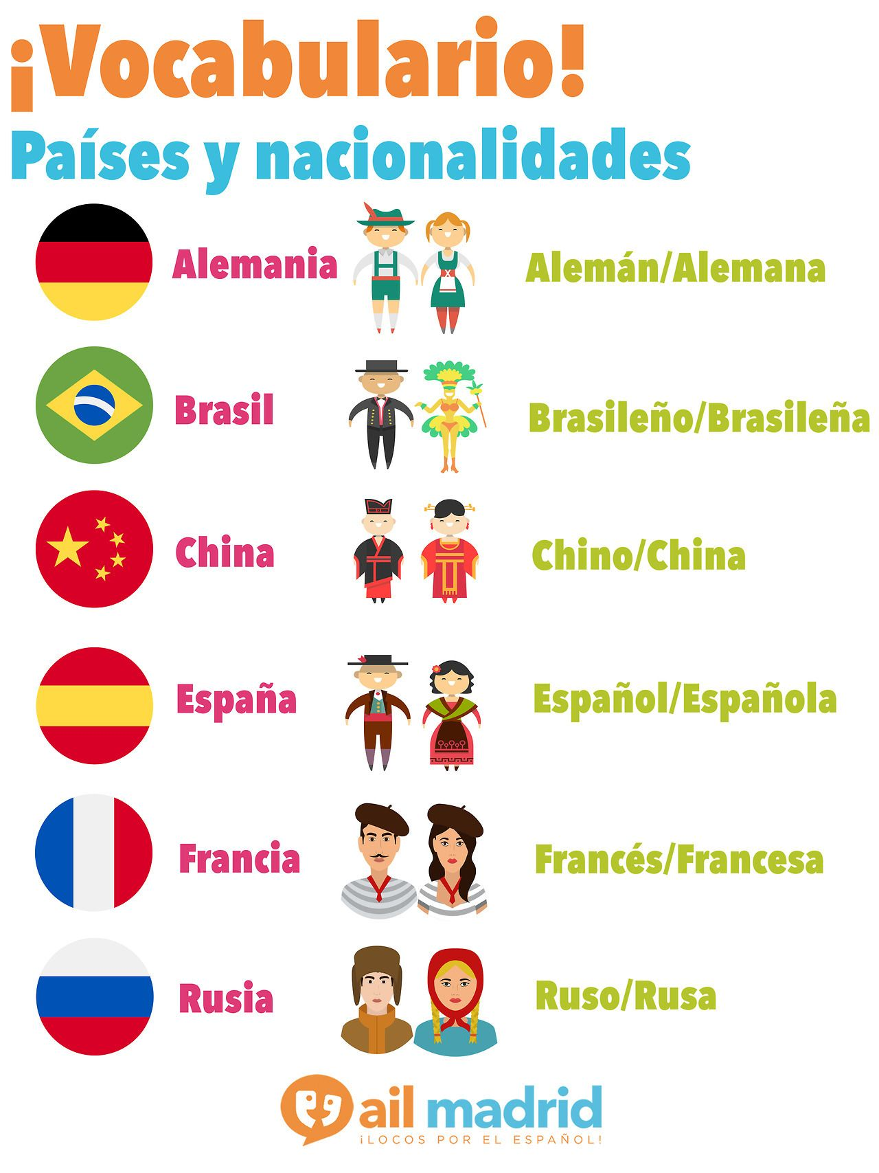 Countries And Nationalities In Spanish Where Are You From