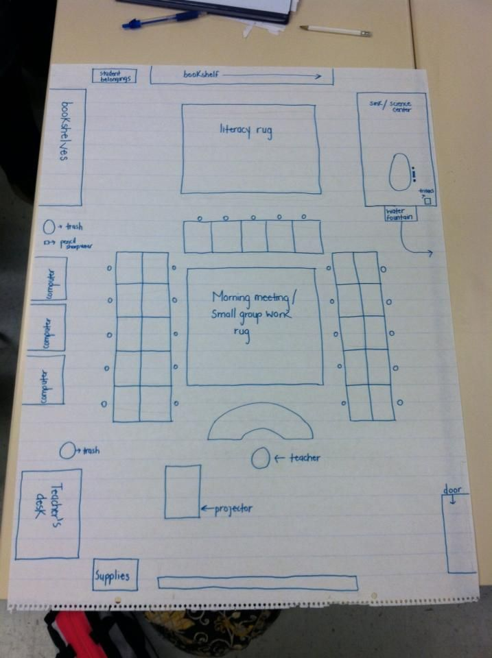 Classroom Design Paper : Ideal elementary classroom seating arrangements bing
