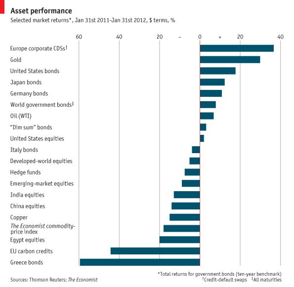Asset Performance World Government Marketing