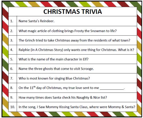 Printable Christmas Trivia Game Moms Munchkins Christmas Trivia Christmas Trivia Games Christmas Games