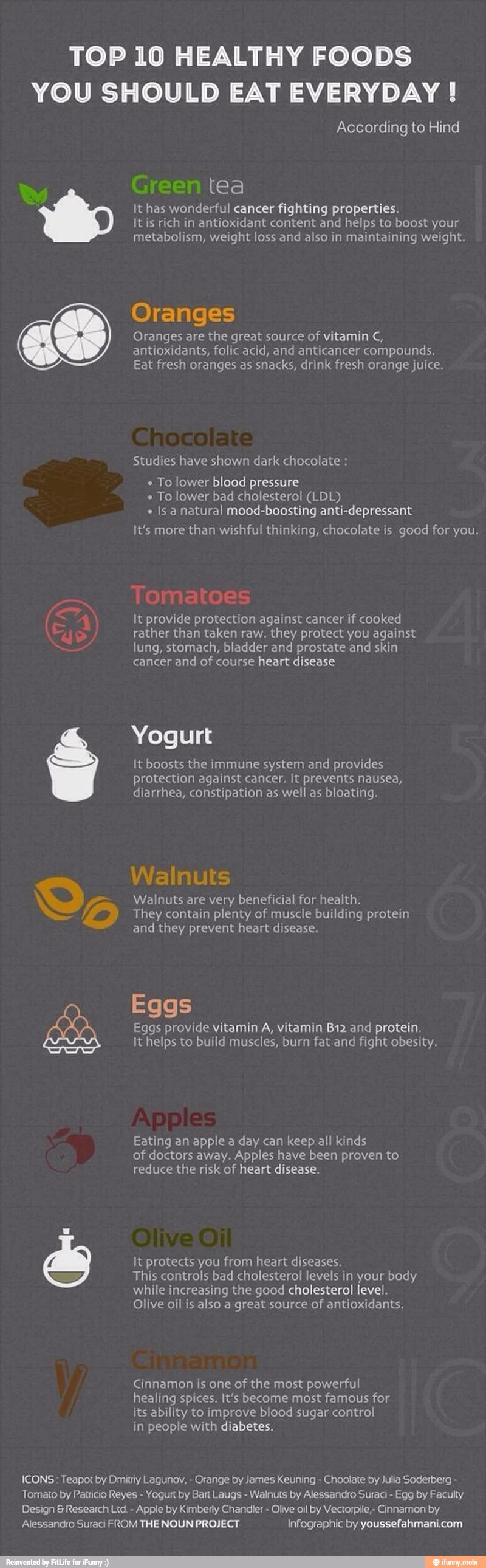 Curious about what to eat?  Here's a list of some easy foods you can add to your daily intake