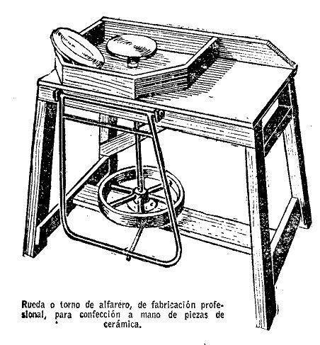 Como Hacer Construccion De Un Torno De Alfarero 1 De 2 Torno Alfarero Alfarero Torno Ceramica
