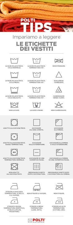Pin Su Simboli Lavatrice