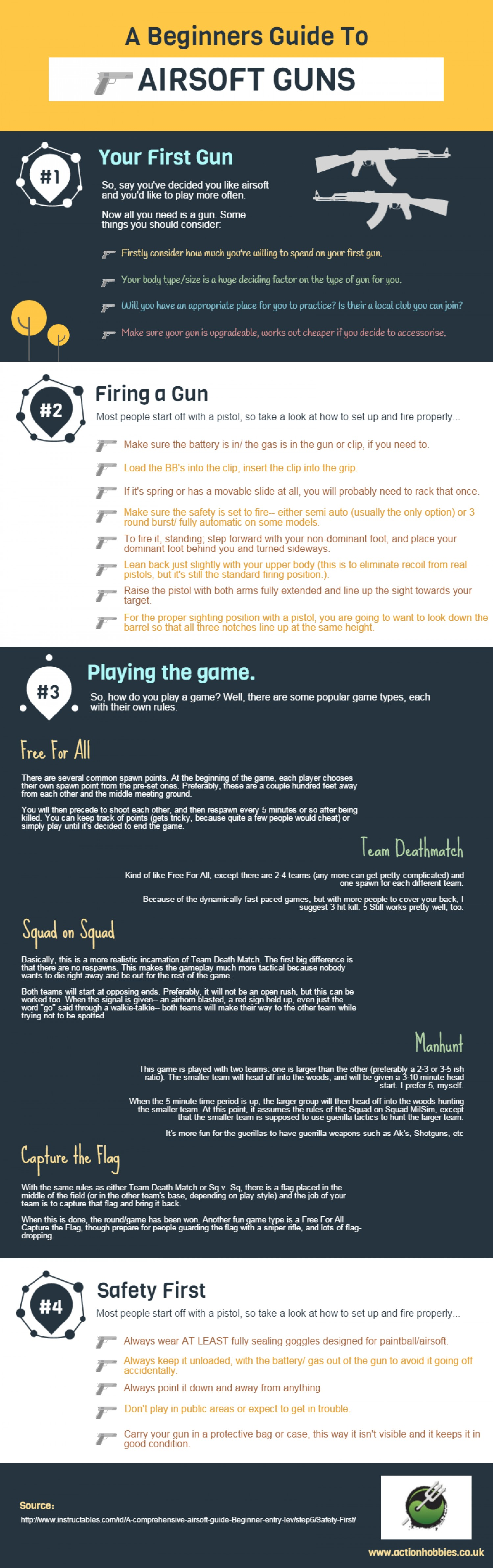 A Beginners Guide to Airsoft Guns Infographic