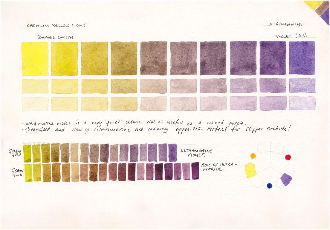 Watercolour Mixing Chart Ultramarine Violet Cadmium Yellow Light