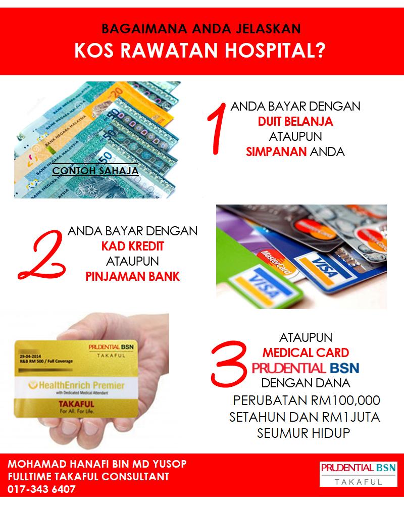 Pilihan Untuk Jelaskan Kos Rawatan Di Hospital Instagram Penyakit