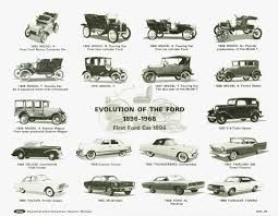 Image Result For Evolution Of Cars Timeline