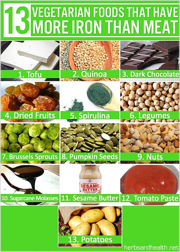Pin on Indian Pregnancy Recipes