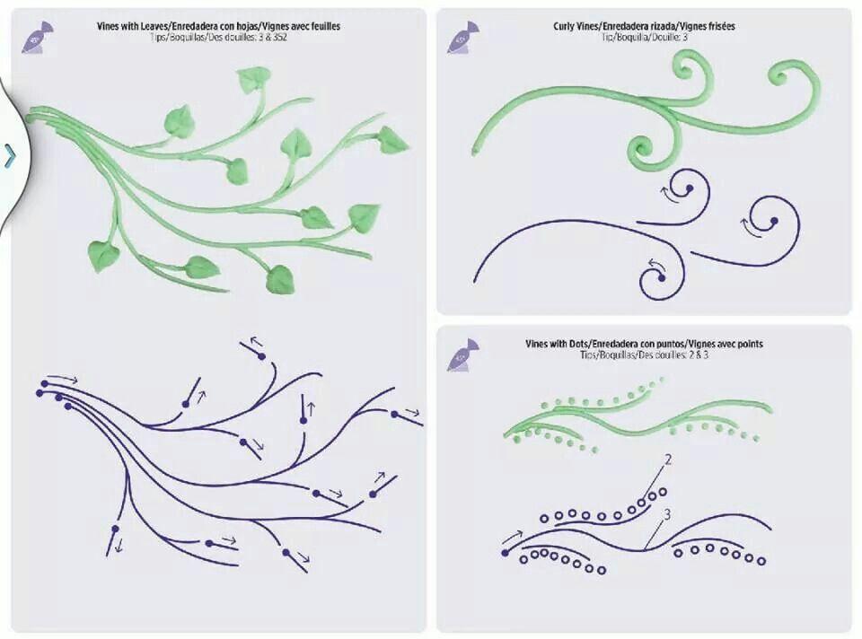 Cake Decorating Practice Sheets Download : Wilton practice sheet 8 Decoracion de tortas Pinterest