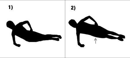 Image result for Side Plank Hip Raises