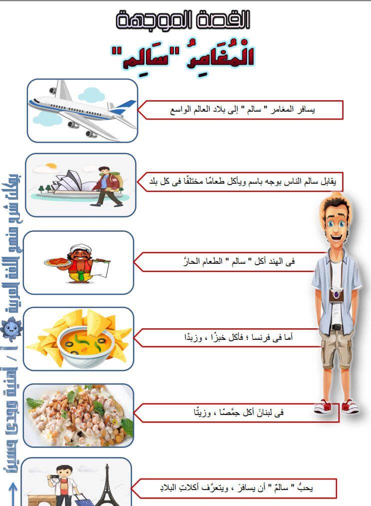 مذكرة لغة عربية للصف الأول الابتدائي الترم الثاني 2020 Exam