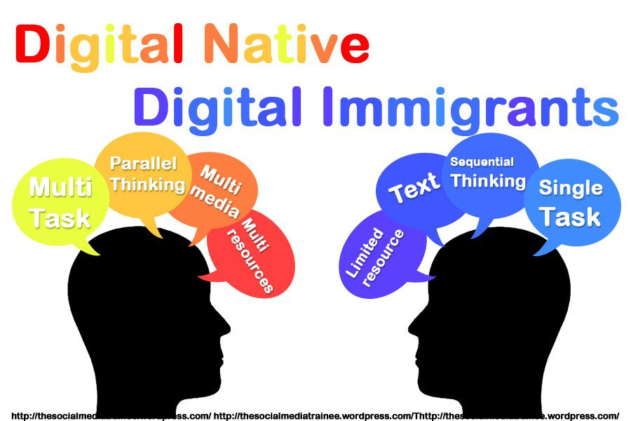 Image result for digital natives images