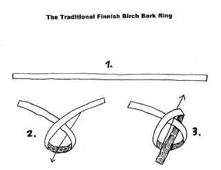 Jokkemaa: Urban birkebark ring