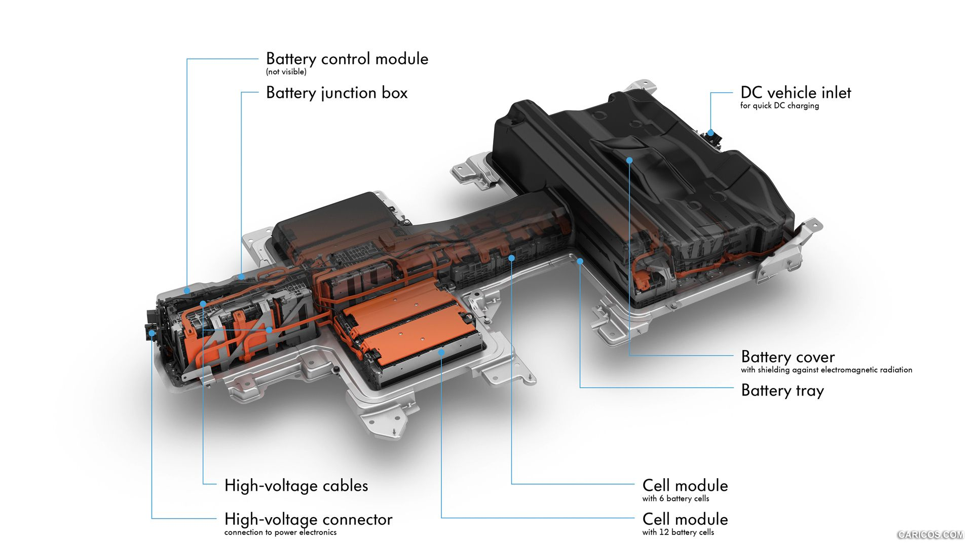 2015 Volkswagen E Golf Electric Car Conversion Car Battery Diy Car Projects