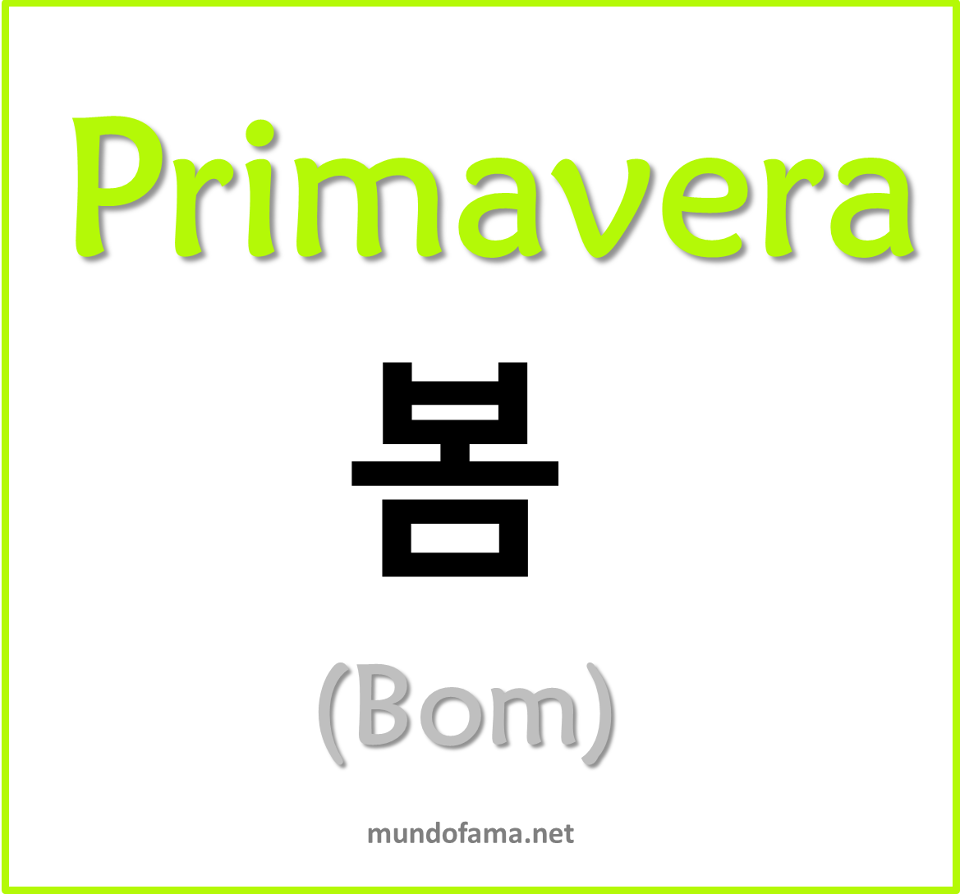 Learn Primavera: Online Courses, Training, Tutorials ...