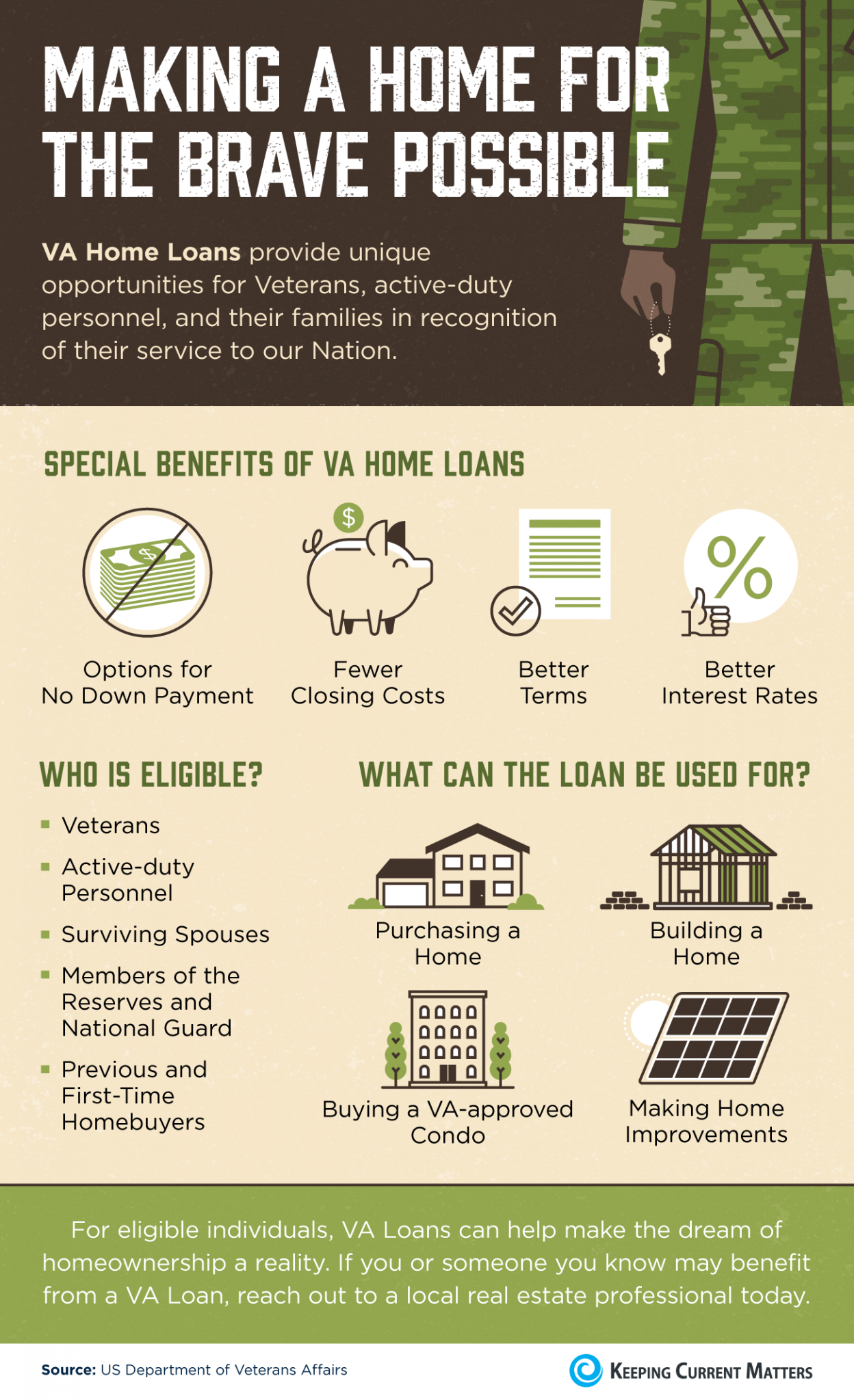 Making A Home For The Brave Possible Infographic Keeping Current Matters Home Loans Va Loan Real Estate Information
