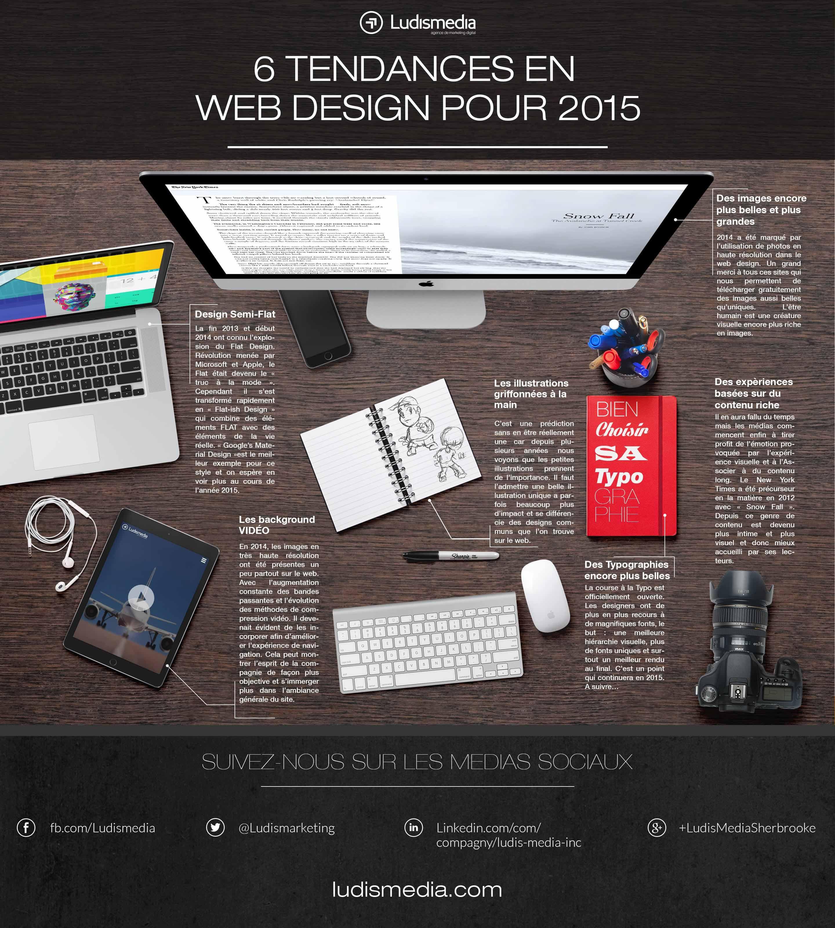 infographiste ou webdesigner