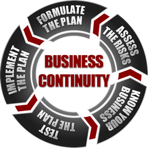 Disaster Recovery Plan And Business Continuity Plan Best Practice